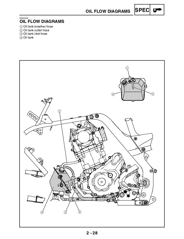 Yamaha Raptor 700r Engine Wiring Diagram And Fuse Box