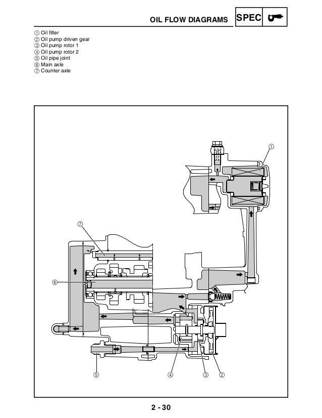 free service manual yfz 450
