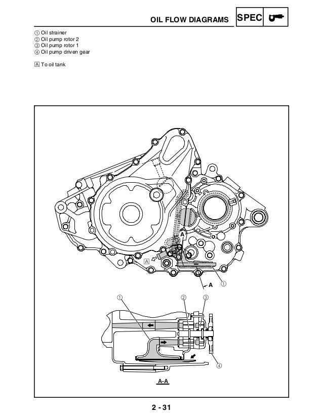 765 1223 raptor 700 service manual rh slideshare net yamaha raptor 660 motor diagram