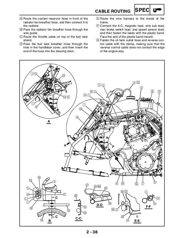 765 1223 raptor 700 service manual rh slideshare net manual yamaha raptor 700 español manual raptor 700 español