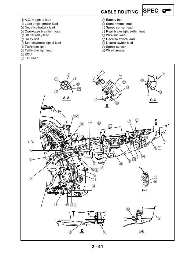 Yamaha Raptor Fuse Box   Wiring Diagram on