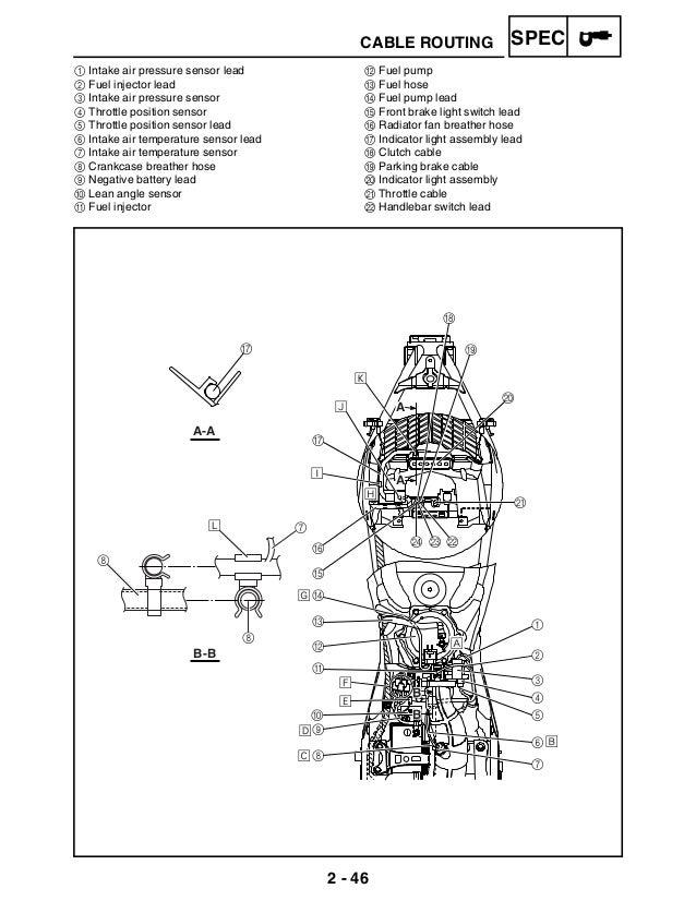 Yamaha Raptor 700 Temp Sensor Wiring Diagram. Diagrams