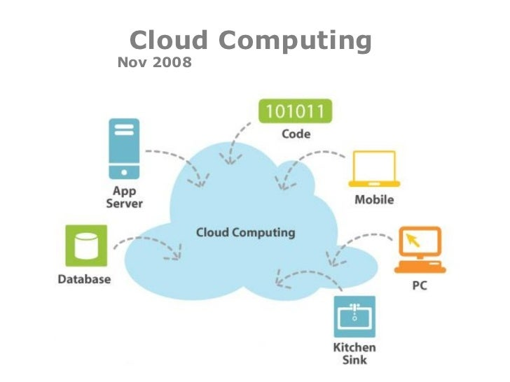 Cloud Computing Nov 2008