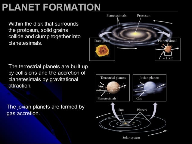 765833 10 planet formationplanet formation ccuart Image collections