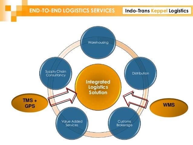 Indo-Trans Keppel LogisticsEND-TO-END LOGISTICS SERVICES Integrated Logistics Solution Warehousing Distribution Customs Br...