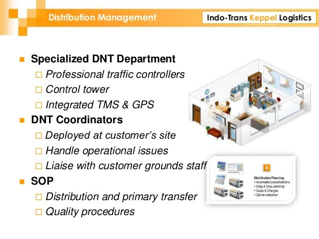 Indo-Trans Keppel Logistics  Specialized DNT Department  Professional traffic controllers  Control tower  Integrated T...