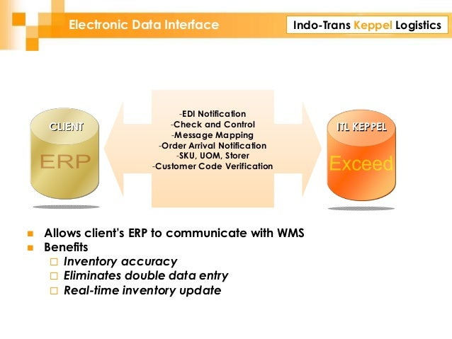 Indo-Trans Keppel LogisticsElectronic Data Interface  Allows client's ERP to communicate with WMS  Benefits  Inventory ...