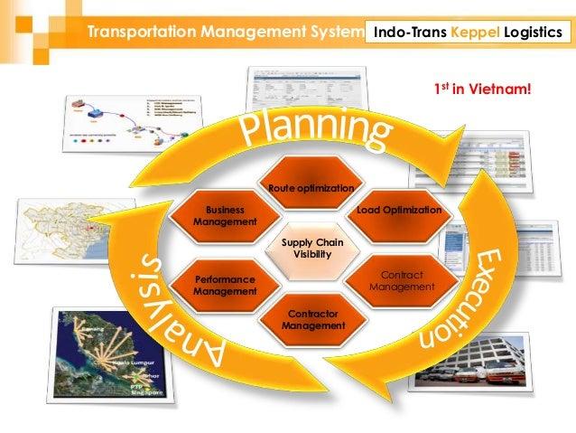 Indo-Trans Keppel LogisticsTransportation Management System Route optimization Business Management Performance Management ...