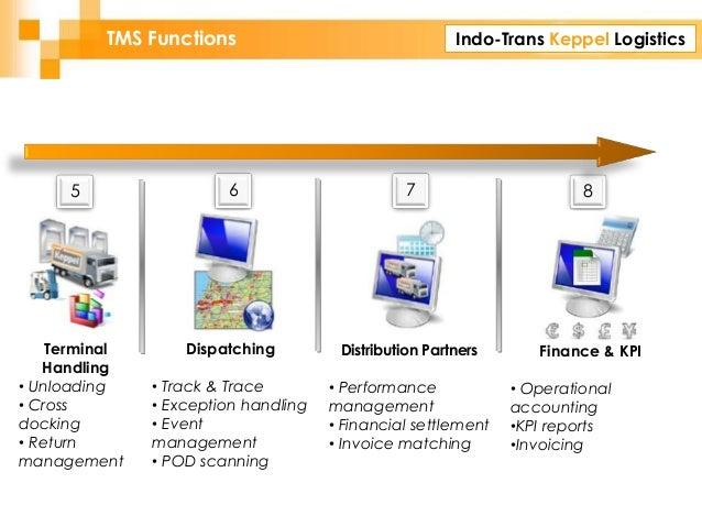 Indo-Trans Keppel LogisticsTMS Functions Terminal Handling • Unloading • Cross docking • Return management Dispatching • T...