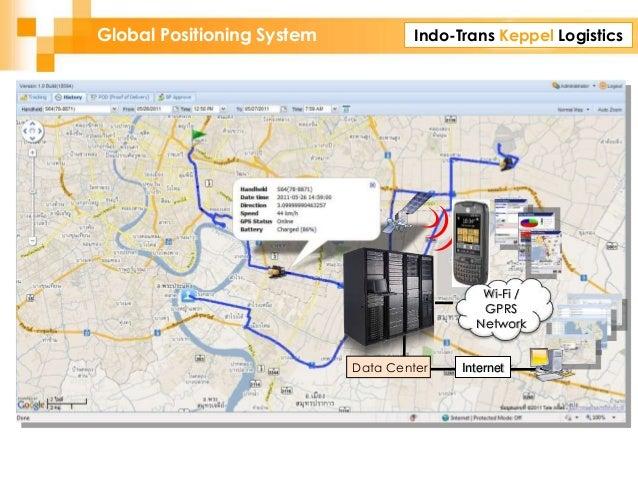 Indo-Trans Keppel LogisticsGlobal Positioning System InternetData Center Wi-Fi / GPRS Network