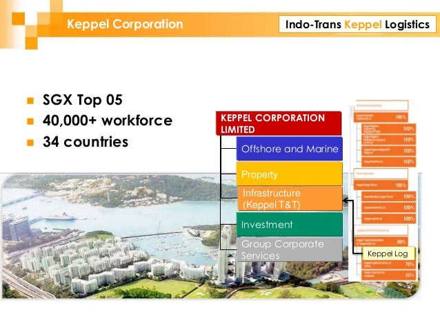 Indo-Trans Keppel LogisticsKeppel Corporation  SGX Top 05  40,000+ workforce  34 countries Investment Group Corporate S...