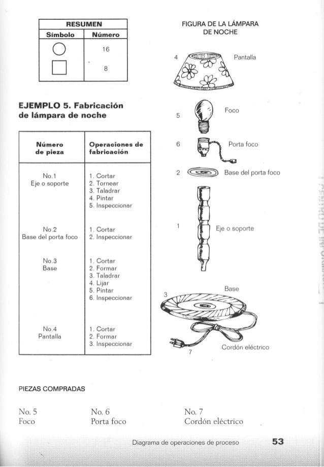 Lujo Partes Del Diagrama De Pie Ilustración - Anatomía de Las ...