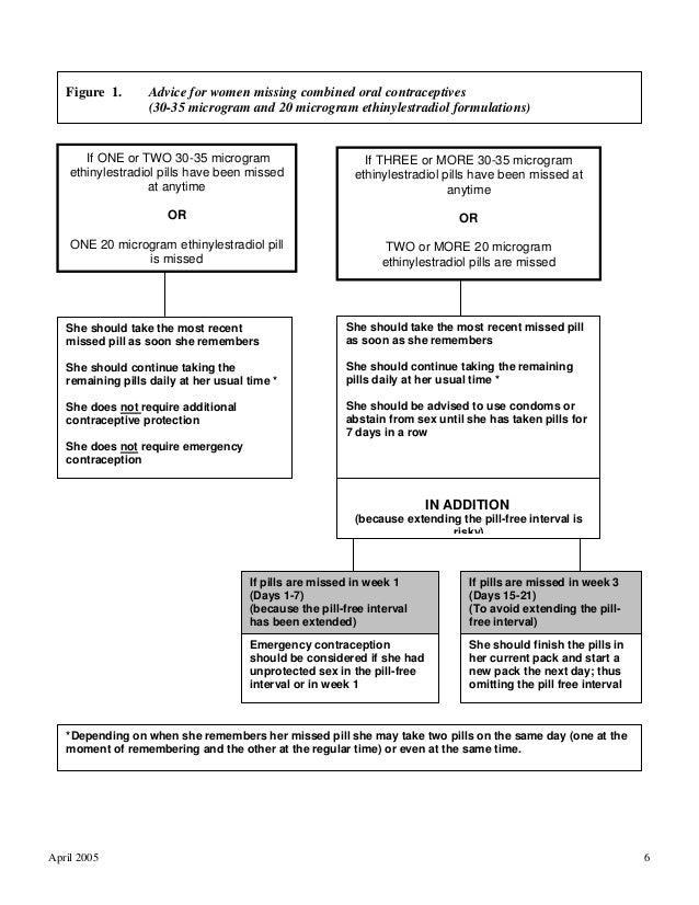 ptlls regulations Key aspects of legislation and regulatory requirements key aspects of legislation and regulatory requirements essay learner steve swift ptlls level 4 teacher.