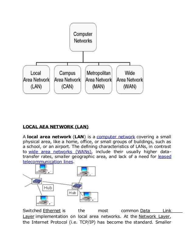 the birth of the ethernet local area network Ethernet is the name of the most commonly used lan today a lan (local area network) is a network of computers that covers a small area like a room, an office, a building or a campus it is.