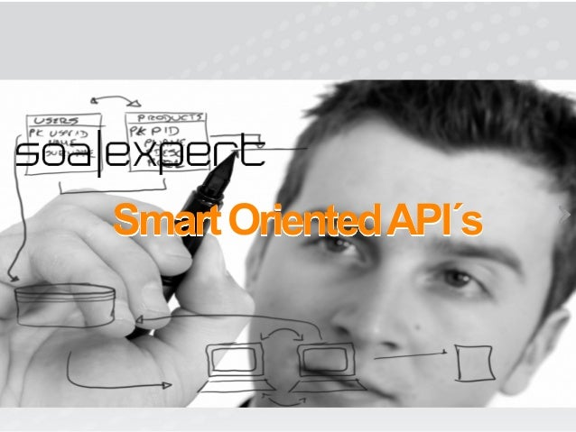 Smart Oriented API´s