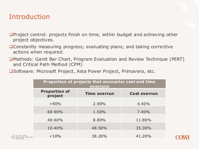COST AND TIME CONTROL OF CONSTRUCTION PROJECTS_TKAJ