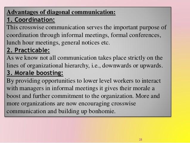 advantages and disadvantages working across boundaries 76 interdisciplinary approach - advantages, disadvantages, and the future benefits of interdisciplinary studies by casey jones (education 1100) he interdisciplinary.