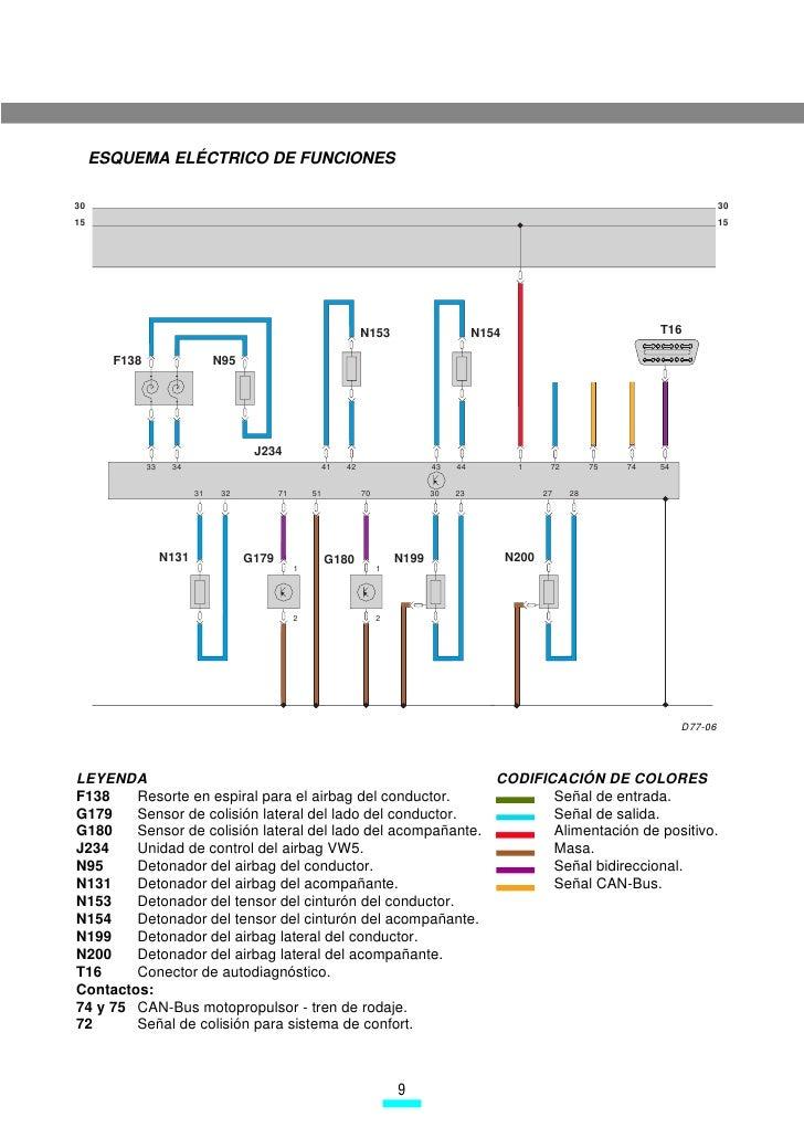 77 leon 1999 pdf rh es slideshare net Sistema Electrico De Una Casa Sistema Electrico De Razor E150