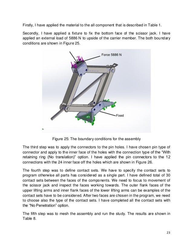 Final Project_ Design and FEM Analysis of Scissor Jack