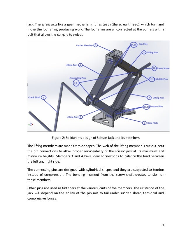 Hydraulic Scissor Jack Design Pdf
