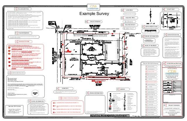 0 Example Survey Telephone Number: 111-111-1111 Surveyors Name: Joe Surveyor Address: 1217 Villa Drive ofSheet Approved CD...