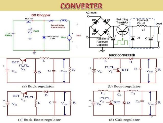 LAYOUT SIMULATION HARDWARE POWER MODULE CONVERTER