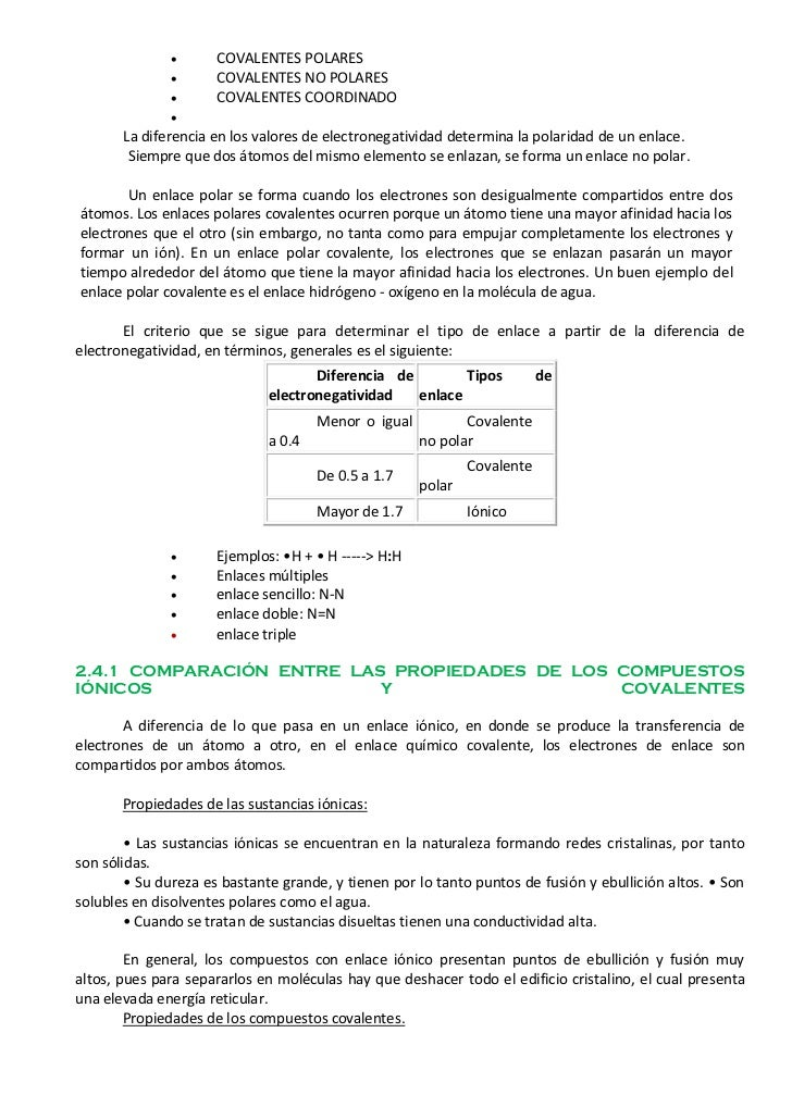       COVALENTES POLARES                    COVALENTES NO POLARES                    COVALENTES COORDINADO             ...