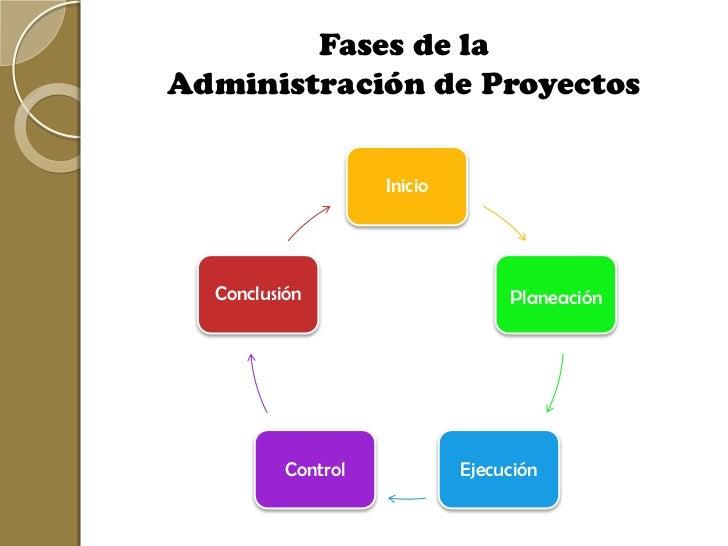 Etapas de un proyecto de inversion pdf for Oficina de proyectos de construccion
