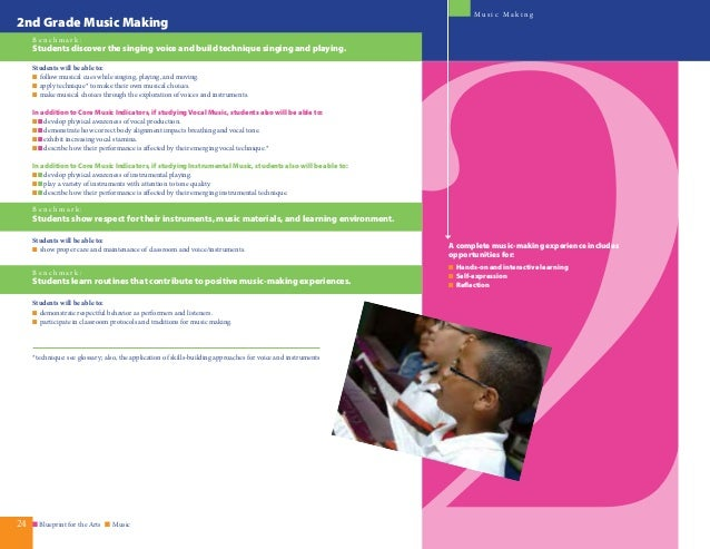 Blueprint for teaching and learning in music june 2015 learning opportunities 24 26 n blueprint malvernweather Images