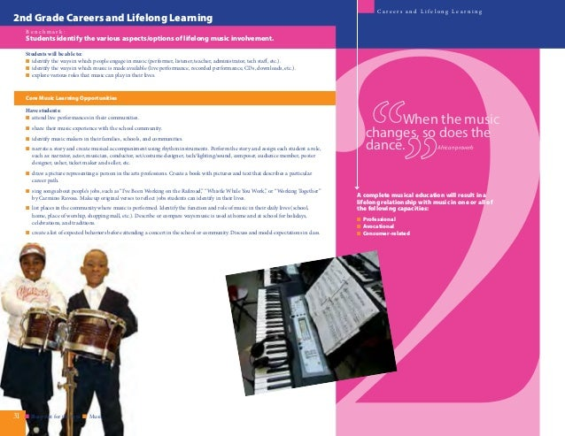 Blueprint for teaching and learning in music june 2015 34 n blueprint for the arts n music 5th grade malvernweather Choice Image