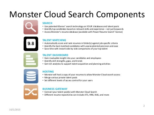 MonsterCloudSearch