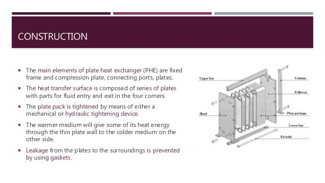 CONSTRUCTION  The main elements of plate heat exchanger (PHE) are fixed frame and compression plate, connecting ports, pl...
