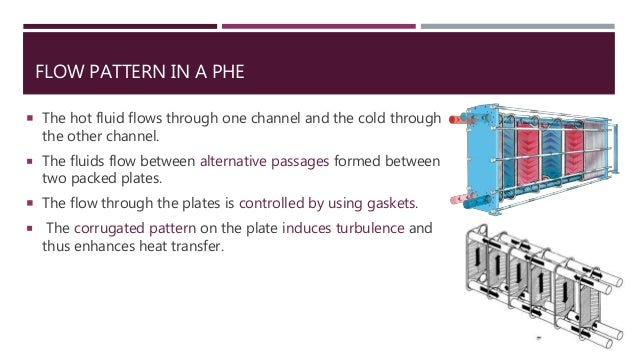 FLOW PATTERN IN A PHE  The hot fluid flows through one channel and the cold through the other channel.  The fluids flow ...