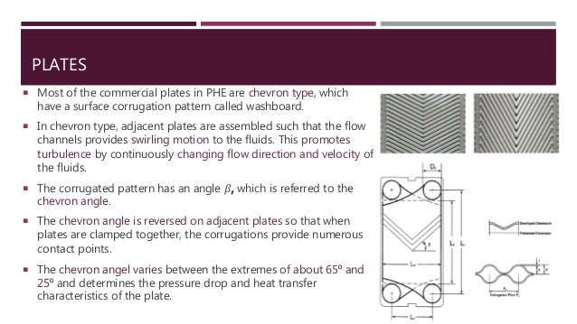 PLATES  Most of the commercial plates in PHE are chevron type, which have a surface corrugation pattern called washboard....