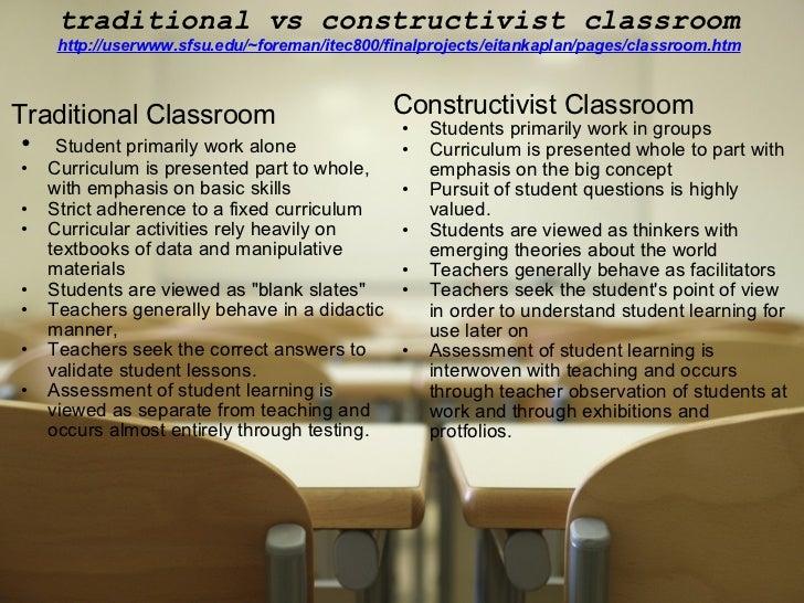 Constructivism in the classroom.