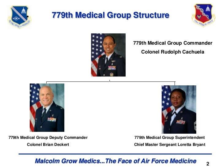 779 Mdg Leadership