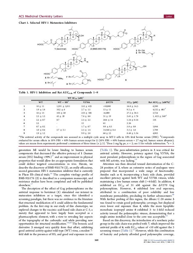 generation MI would be lower binding to human serum components that decreased the effective potency of 1 (human serum (HS) ...