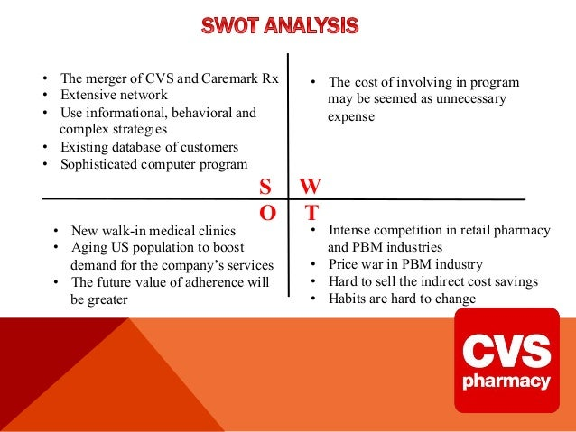 cvs company analysis Cvs health corporation, together with its subsidiaries, provides integrated  pharmacy health care services it operates through pharmacy services and.