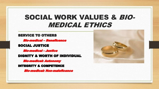 ethics in social work practice An ideal supplement for courses in social work practice and methods covers the full range of generalist practice skills as prescribed by council on social work.