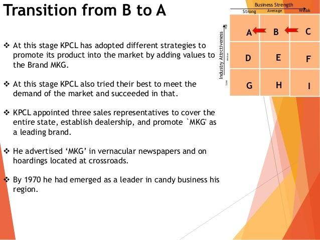 kcpl case study part b