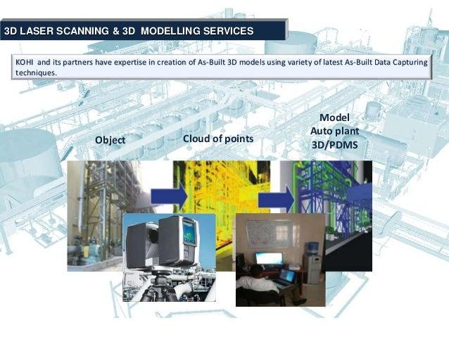 kohi laser scanning 3 d modeling presentation - Autoplant 3d