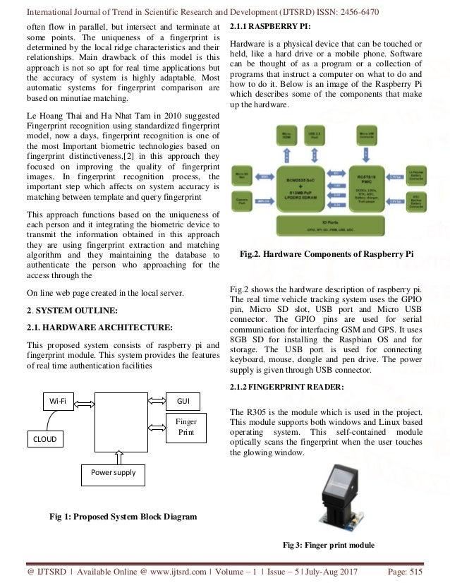 Smart Attendance System using Raspberry Pi