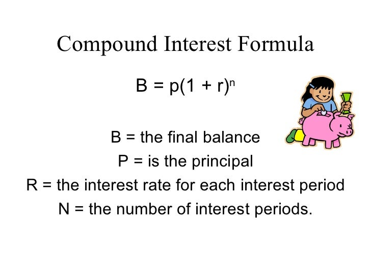 Annual Rate Of Interest Formula & Simple and compound interest ...