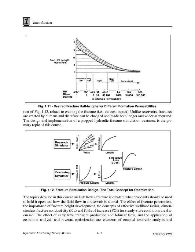 78034499 bp-frac-manual