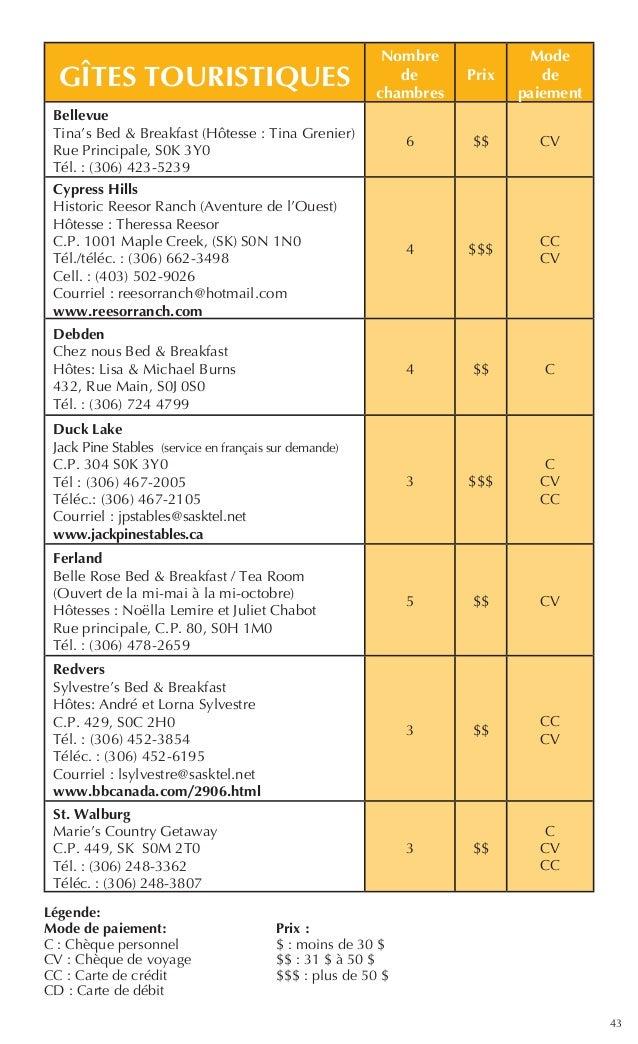 43 GÎTES TOURISTIQUES Nombre de chambres Prix Mode de paiement Bellevue Tina's Bed & Breakfast (Hôtesse: Tina Grenier) Ru...