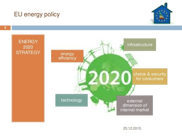 energy policy in eu Interfax global energy makes sense of the numerous policy announcements to emerge from the european commission, the european parliament and the council of the european union, and outline the ways these initiatives will affect the gas industry within the common market.
