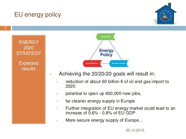 energy policy in eu