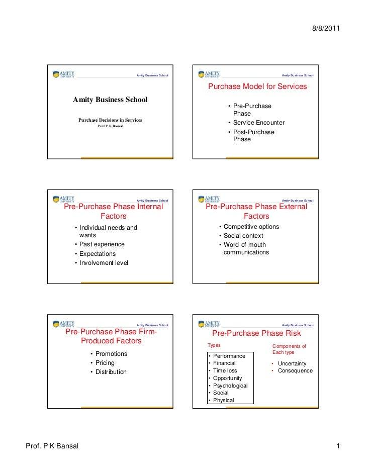 8/8/2011                                           Amity Business School                                 Amity Business Sc...
