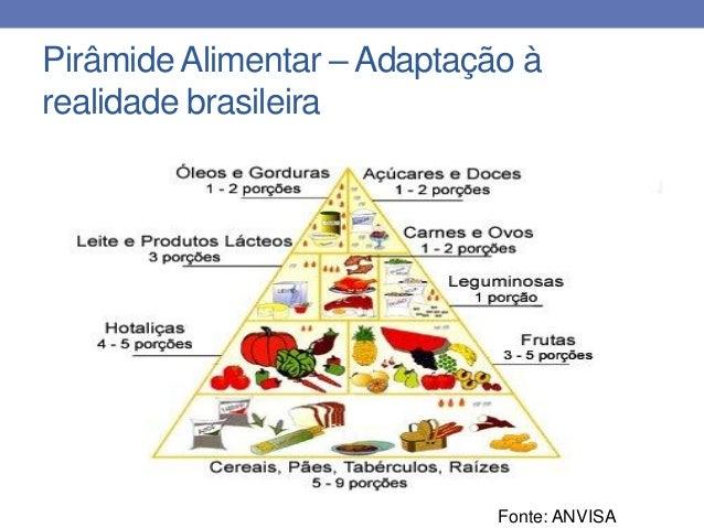 Top Piramide Alimentar JN66