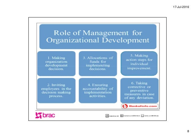 the role of organization development Continuing to learn more about what it takes to be an effective organization and the role that organizational development plays in achieving their organizational mission the process of learning is ongoing.